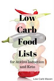 allowable food lists for atkins induction and keto food