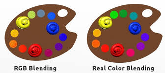 setting up custom color palettes artrage