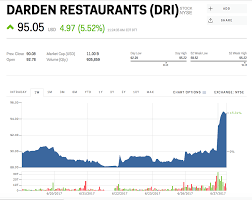 olive garden ceo says millennials are not killing casual dining