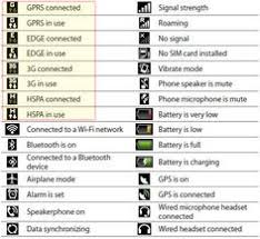 android symbol meanings top 6 ways to minimise your mobile data usage the best
