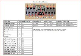 stereo wiring diagram honda civic 2000 wiring diagram