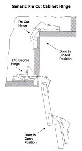 kitchen corner cabinet hinge adjustment generic pie cut corner hinge bundle