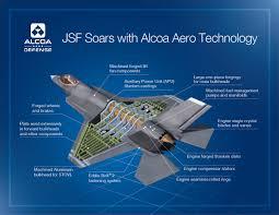 lockheed martin help desk arconic news press releases 2015 alcoa wins titanium