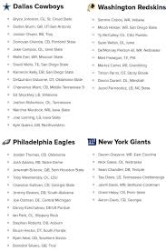 new york giants fan forum why so little action in udfa new york giants fan forum