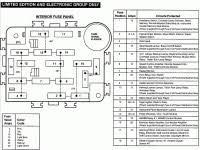1994 ford explorer fuse box diagram fuse box diagram 2001 ford ranger xlt 1994 ford ranger xlt fuse