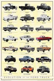 Classic Ford Truck Gifts - 314 best trucks images on pinterest classic trucks cars and