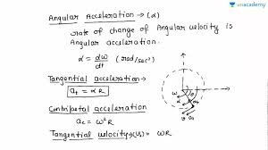 kinematics of rotational motion in rotational