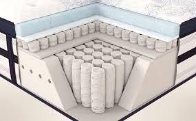miglior materasso al mondo come scegliere il materiale materasso materassi matrimoniali