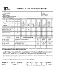 how to write a monthly report template monthly status report template high quality templates