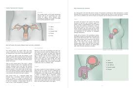 reproductive endocrinology learning guide