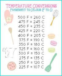 cups to grams conversion chart charts cups and food