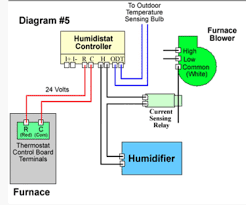 wiring diagrams 2 wire thermostat furnace motor 3 wire