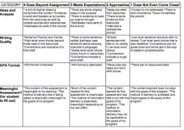 A  Film Blog  Lesson Plan wk  Critical Thinking Skills Assessment Home   FC