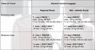 southwest baggage fees 18 reasons why you shouldn t go to southwest vacasion