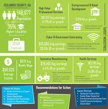 economic development economic development strategic plan columbia county