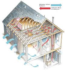 air sealing and insulation can air sealing insulation