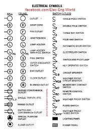 electronics symbols electronics pinterest