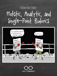 know your terms holistic analytic and single point rubrics