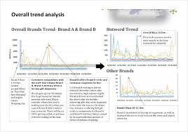 trend analysis report template market analysis template 22 free word pdf documents