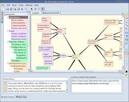 Generic Mapping Tools 5 Ways You Can Draw A Mind Map In Linux U2013 A Non Geek U0027s Blog