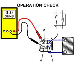 understanding relays fordforumsonline com