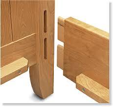 Bed Frame Joints Bed Frame Animation Crop 72 Nov19 15 Gif 271 255 Woodworking