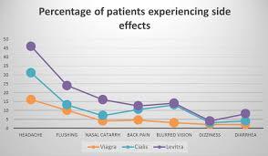 viagra vs cialis vs levitra australian pharmacy www