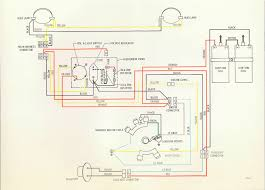 johnson snowmobile wiring diagram vintage polaris snowmobile