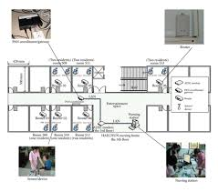 layout of nursing home wireless sensor network layout in the nursing home