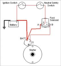 johnson outboard starter solenoid wiring diagram wiring diagram