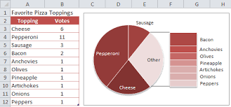 Bar Graph Template Excel Charts And Graphs In Excel