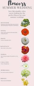 wedding flowers list list of flowers dentonjazz dentonjazz