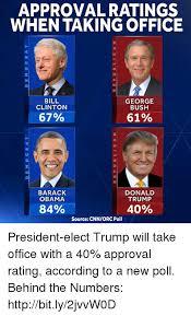 Obama Bill Clinton Meme - approval ratings when taking office george bill clinton bush 67 61