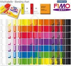 comment faire du beige en peinture couleur fimo différentes couleurs fimo et mélanges possibles