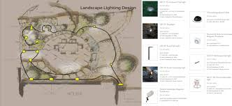 Landscape Lighting Plan Wac Design Your Landscape Lighting In 5 Easy Steps