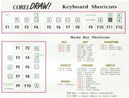 corel draw x6 keyboard shortcuts pdf corel draw x3 keyboard shortcuts pdf
