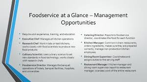 foodservice career options 3 1 careers in foodservice ppt download