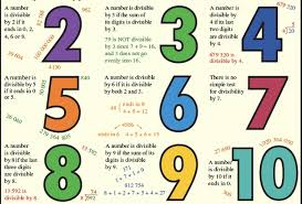 pattern with palindromic numbers divisibilty tests and palindromic numbers ib maths resources from
