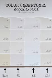 629 best paint colors images on pinterest colors country houses
