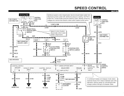 scs frigette cruise control wiring diagram scs wiring diagrams
