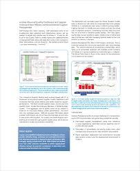 Supplier Scorecard Template Excel Suppliers Scorecard Template 8 Free Word Excel Pdf Documents