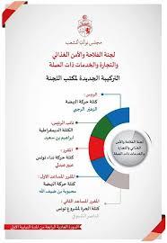 bureau de vote composition la composition du bureau de la commission de l agriculture de la