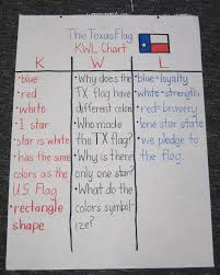 Why Is The Flag Kindergarten Is
