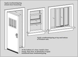 Patio Door Weatherstripping Weatherstrip Door U0026 Install A Door Bottom Weather Strip To Wooden