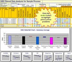 utilization report template oee software for overall equipment effectiveness