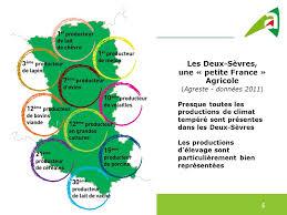 chambre d agriculture deux sevres les réformes de la pac et les perspectives pour les productions