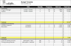 Non Profit Budget Template Excel Budget Template Aplg Planetariums Org