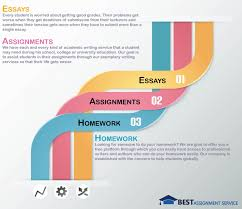 Best Resume Service Online by Buy Essay Top Custom Essay Writing Services Ranked By Students Buy