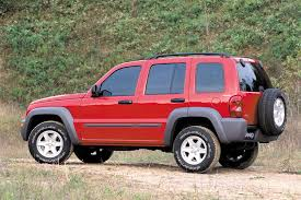 jeep liberty automatic transmission problems 2002 07 jeep liberty consumer guide auto