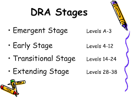 ppt developmental reading assessment powerpoint presentation